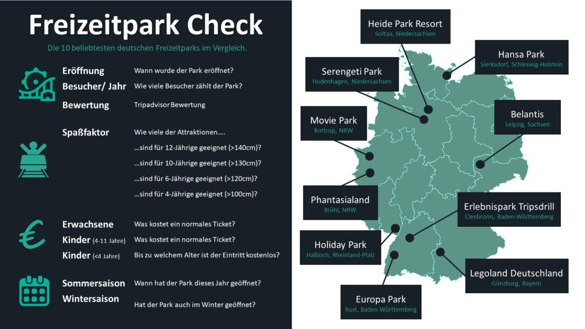 Freizeitparks Deutschland Statistiken Übersicht Check