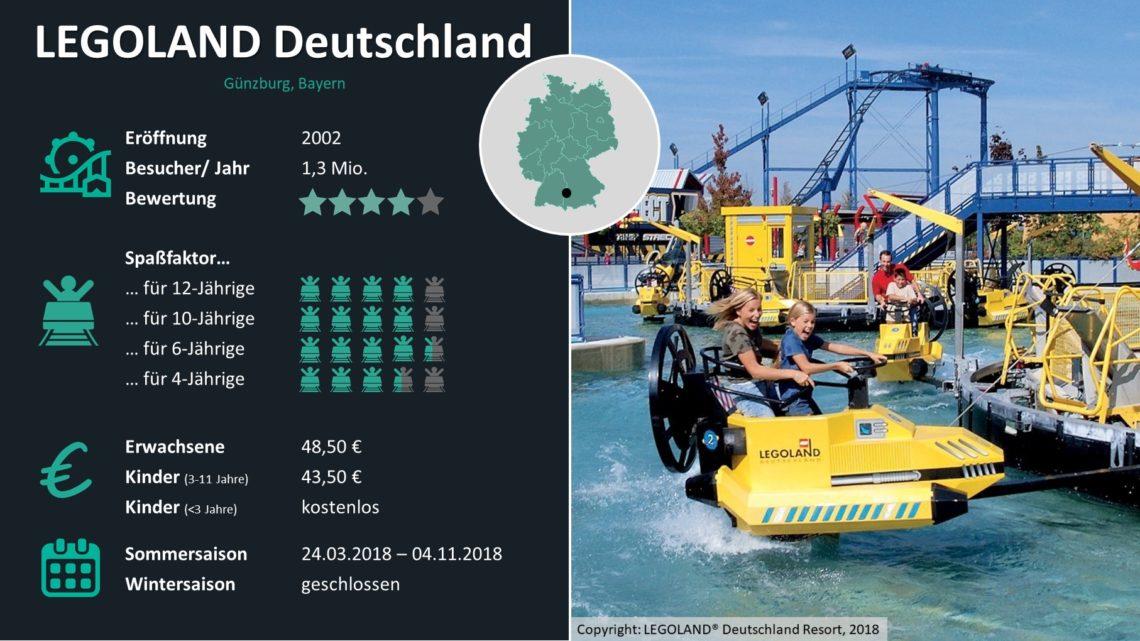 Freizeitparks Deutschland Statistiken Legoland