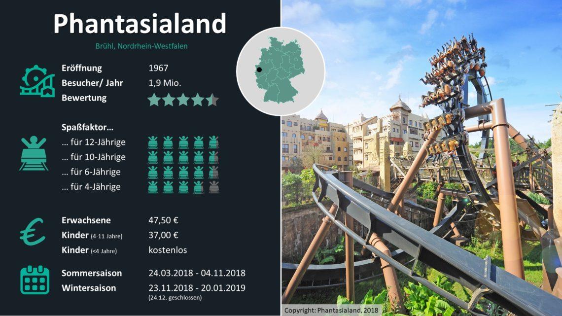 Freizeitparks Deutschland Statistiken Phantasialand
