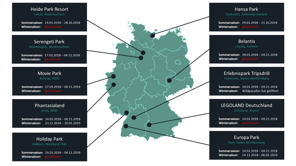 Freizeitparks Deutschland Statistiken Saisonzeiten