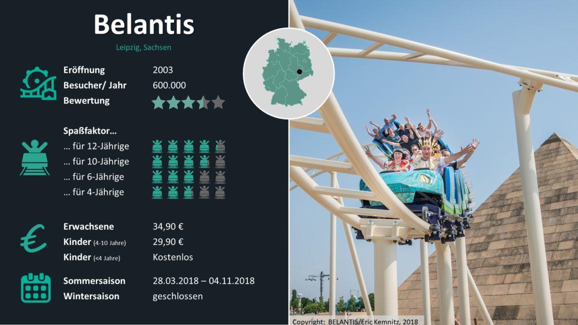 Freizeitparks Deutschland Statistiken Belantis Freizeitpark