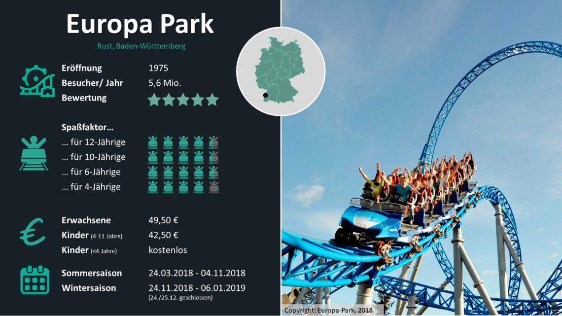 Freizeitparks Deutschland Statistiken Europa Park