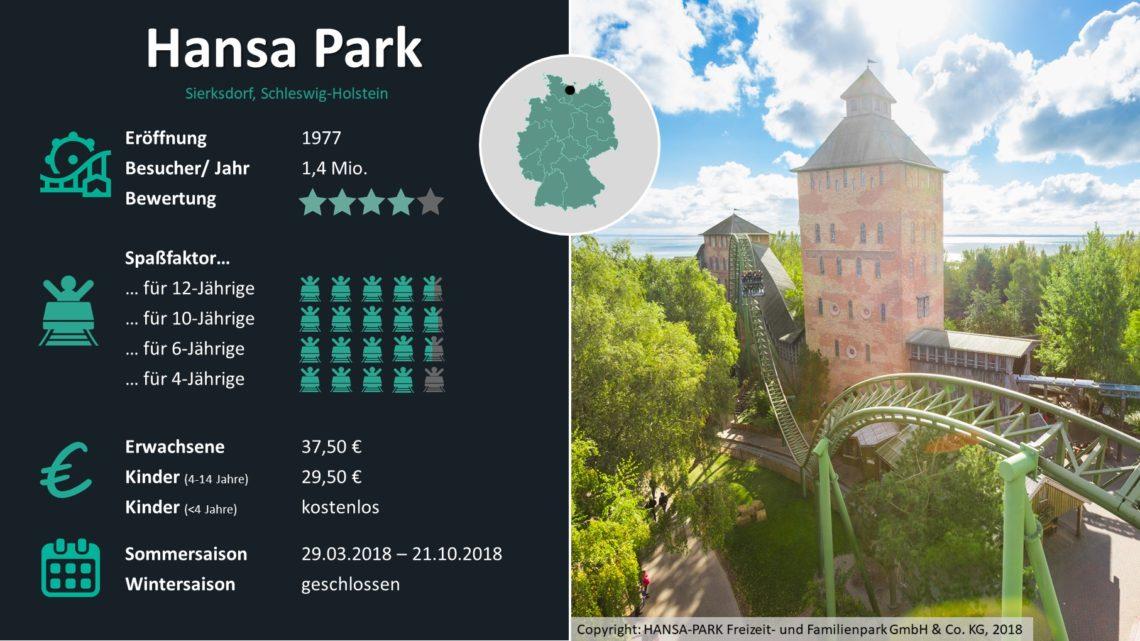 Freizeitparks Deutschland Statistiken Hansa Park