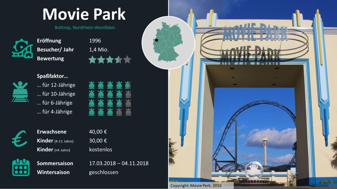 Freizeitparks Deutschland Statistiken Movie Park