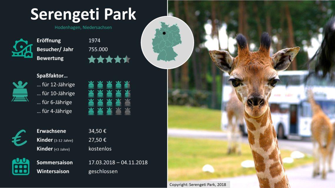 Freizeitparks Deutschland Statistiken Serengenti Park