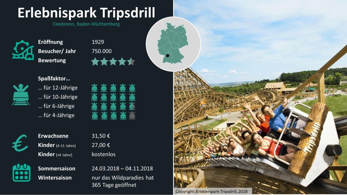 Freizeitparks Deutschland Statistiken Tripsdrill