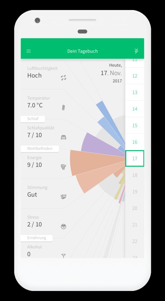 M-Sense App Migräne Kopfschmerzen Tagebuch FroheBotschaftPR worldofwellness
